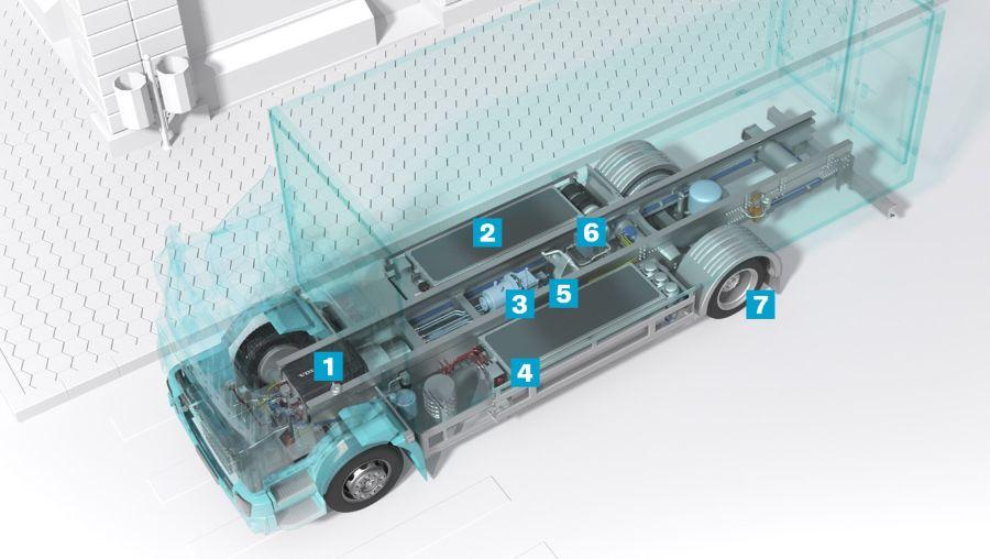 Volvo FL Electric. Схема