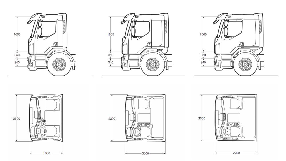 Volvo FE Electric, кабины