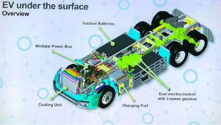 VNR Electric, схема, конструкция