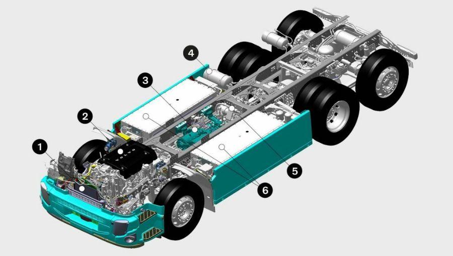 Volvo FE Electric, схема